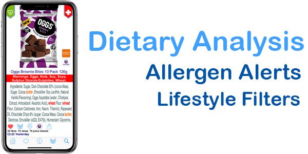 Dietary Analysis and Wellness